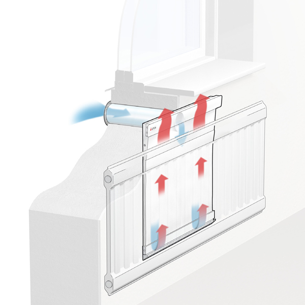 Acticon otillracklig ventilation 2 jpg. Insufficient ventilation   Technology   Acticon